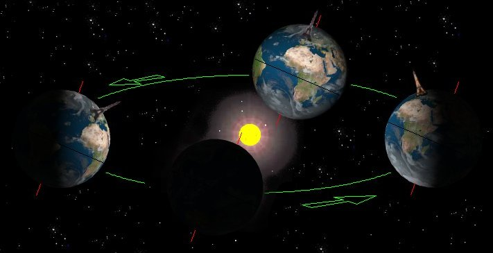 Seasons look at the following diagram of the planet earth in four positions around the sun ccuart Choice Image
